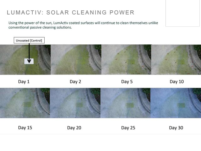 lumactiv Solar Cleaning Power